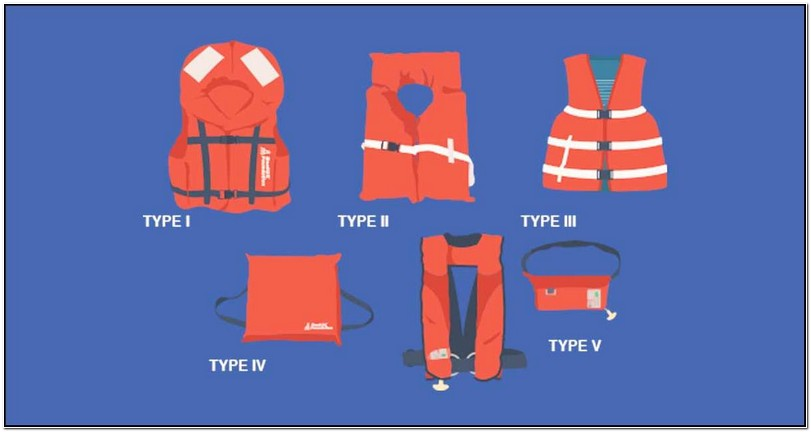 Uscg Approved Life Jacket Types